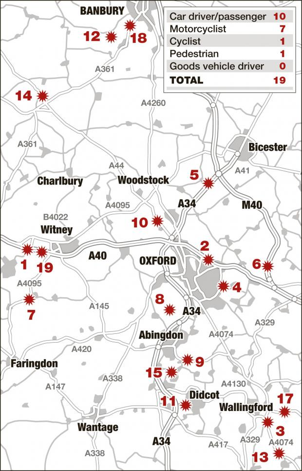 The Oxford Times: oxon road fatalities 2013 map