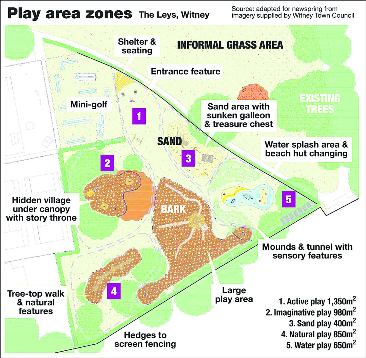 Council aiming to make big splash with a new play area